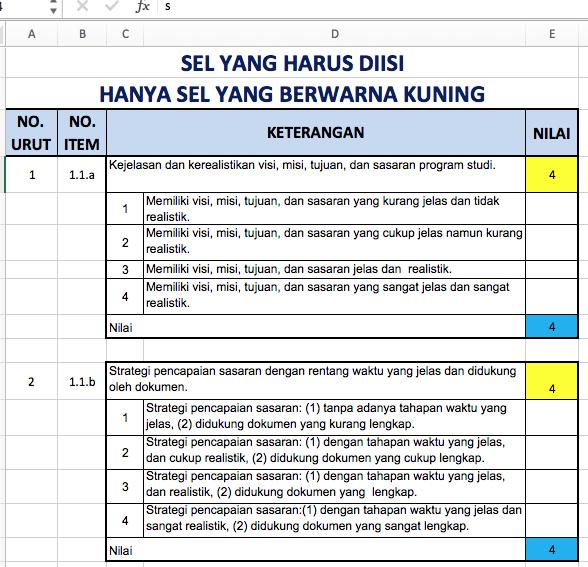 Catatan Menyusun Borang Akreditasi Program Studi Versi Ban Pt